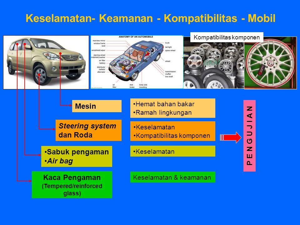 Keselamatan- Keamanan - Kompatibilitas - Mobil