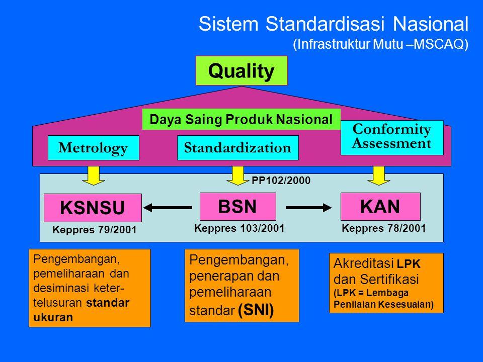 Sistem Standardisasi Nasional (Infrastruktur Mutu –MSCAQ)