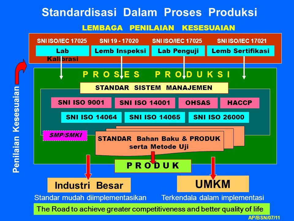 Standardisasi Dalam Proses Produksi