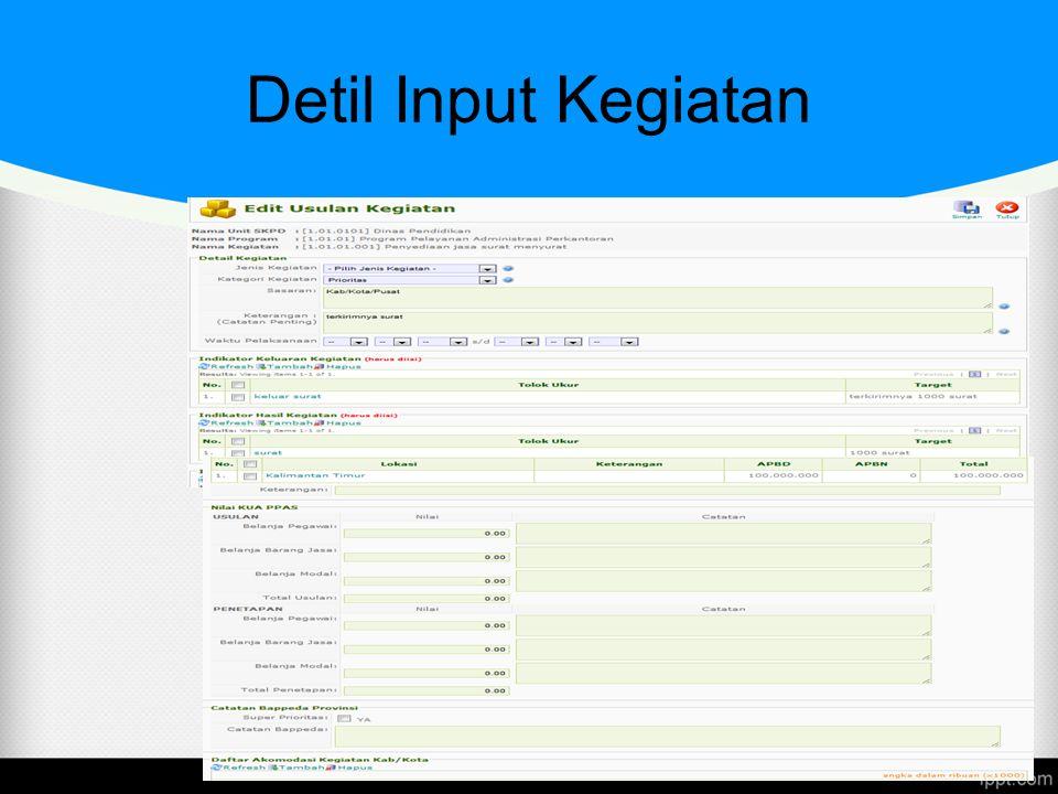 Detil Input Kegiatan www.themegallery.com