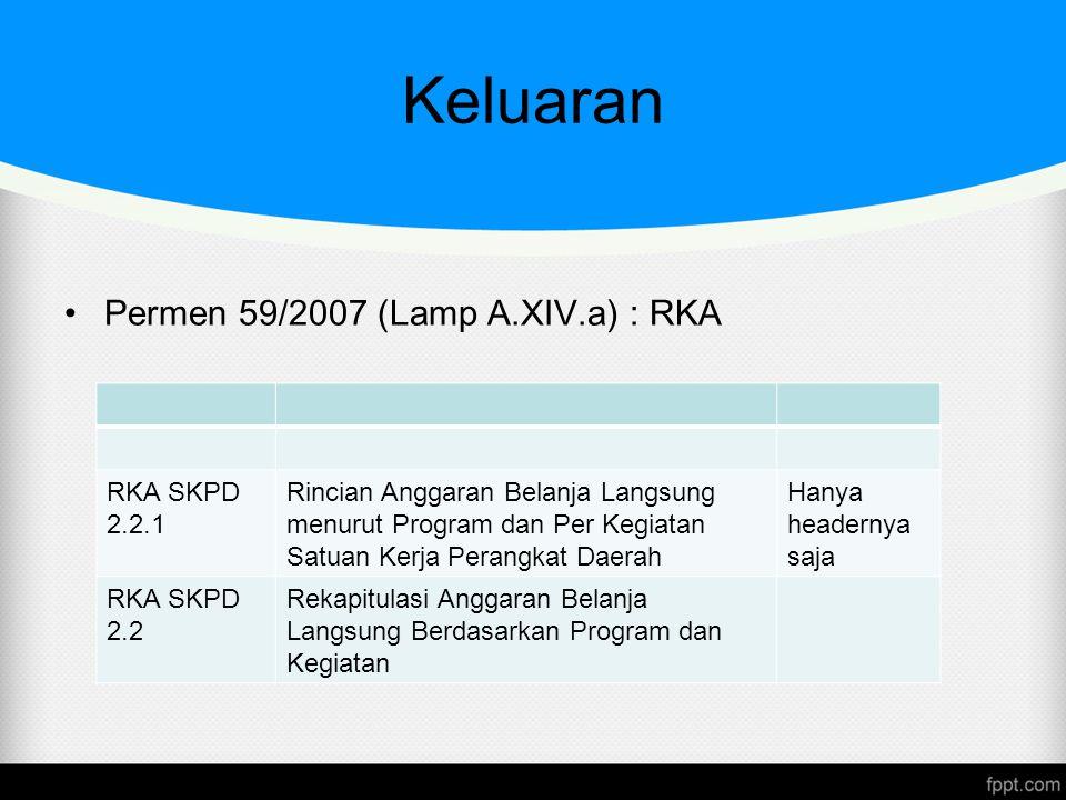Keluaran Permen 59/2007 (Lamp A.XIV.a) : RKA RKA SKPD 2.2.1