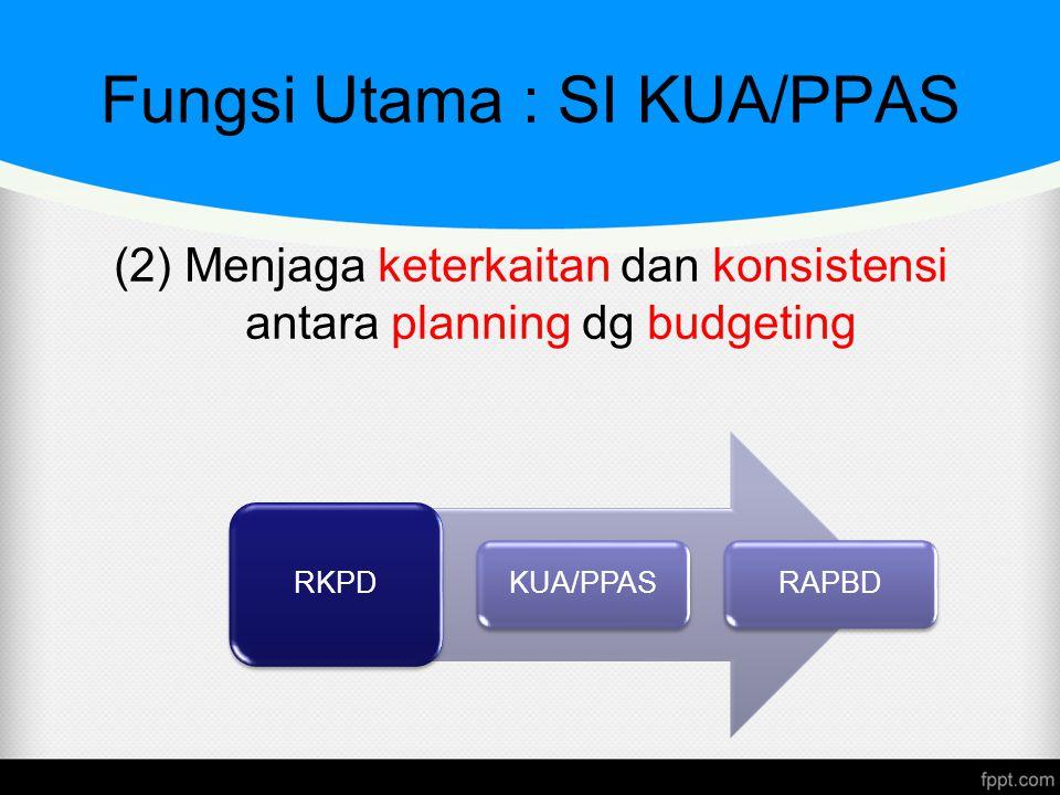 Fungsi Utama : SI KUA/PPAS