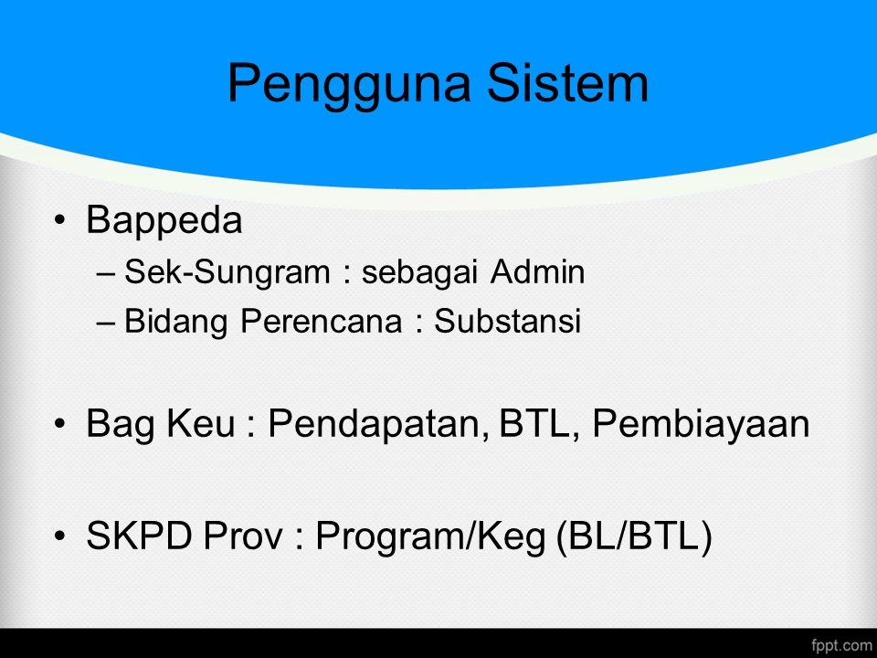 Pengguna Sistem Bappeda Bag Keu : Pendapatan, BTL, Pembiayaan