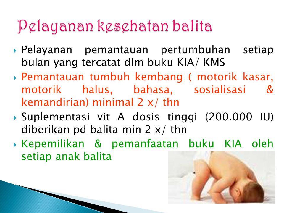 Pelayanan kesehatan balita