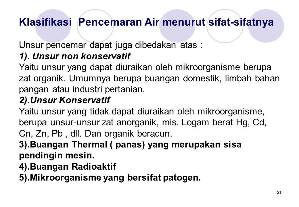 Klasifikasi Pencemaran Air menurut sifat-sifatnya