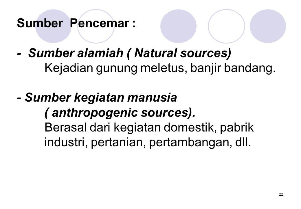 Sumber Pencemar : - Sumber alamiah ( Natural sources) Kejadian gunung meletus, banjir bandang. - Sumber kegiatan manusia.