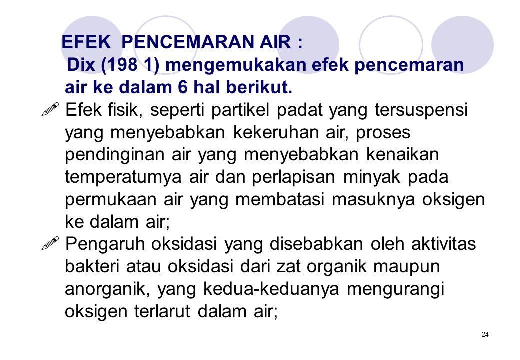 EFEK PENCEMARAN AIR : Dix (198 1) mengemukakan efek pencemaran air ke dalam 6 hal berikut.