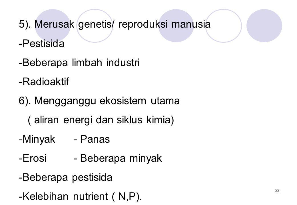 5). Merusak genetis/ reproduksi manusia