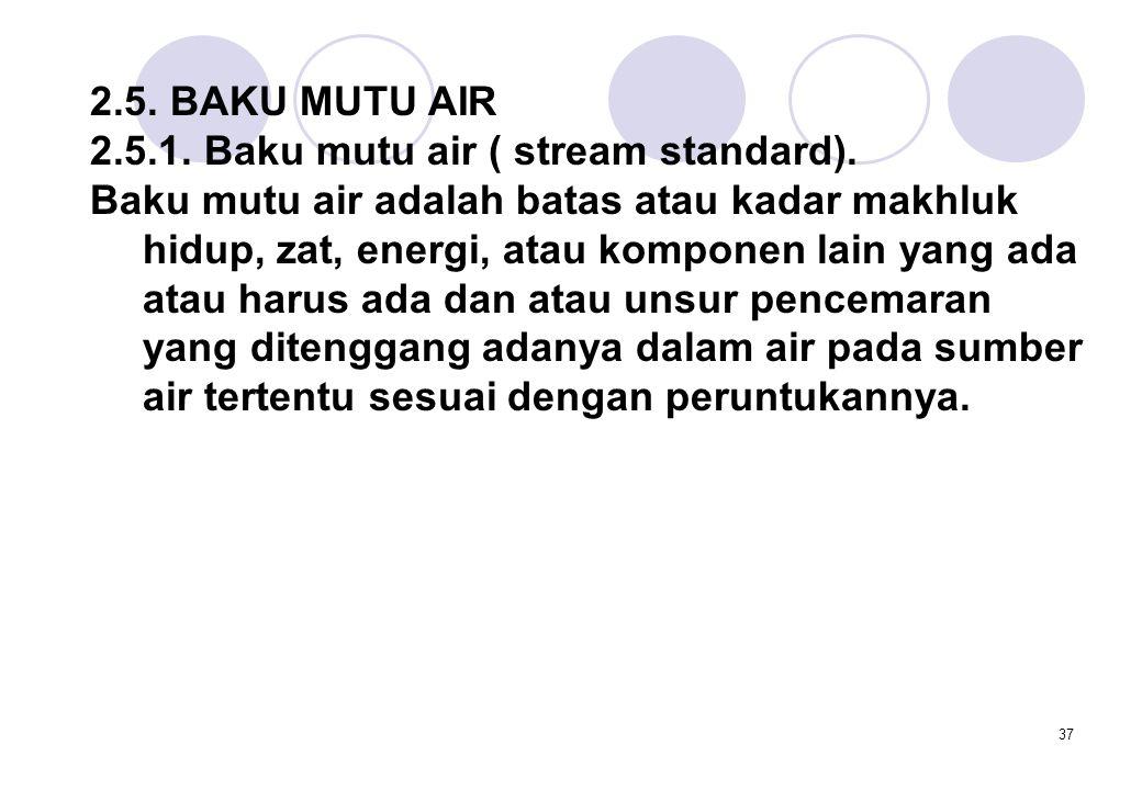 2.5. BAKU MUTU AIR 2.5.1. Baku mutu air ( stream standard).