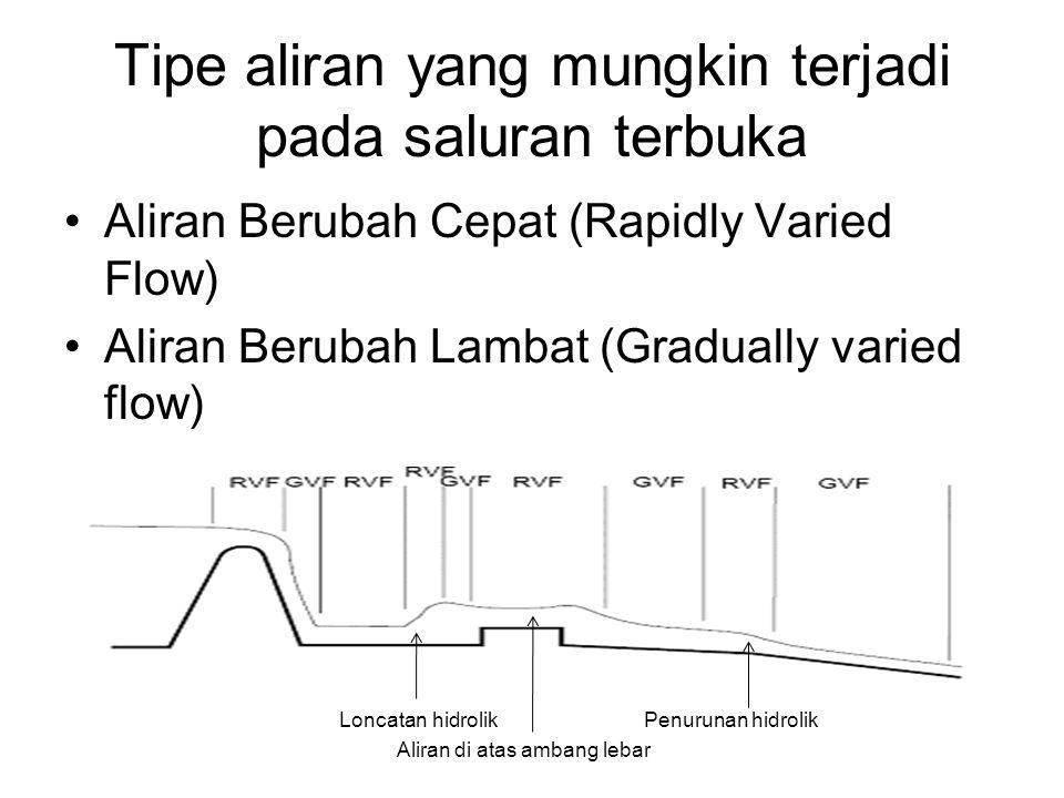 Tipe aliran yang mungkin terjadi pada saluran terbuka