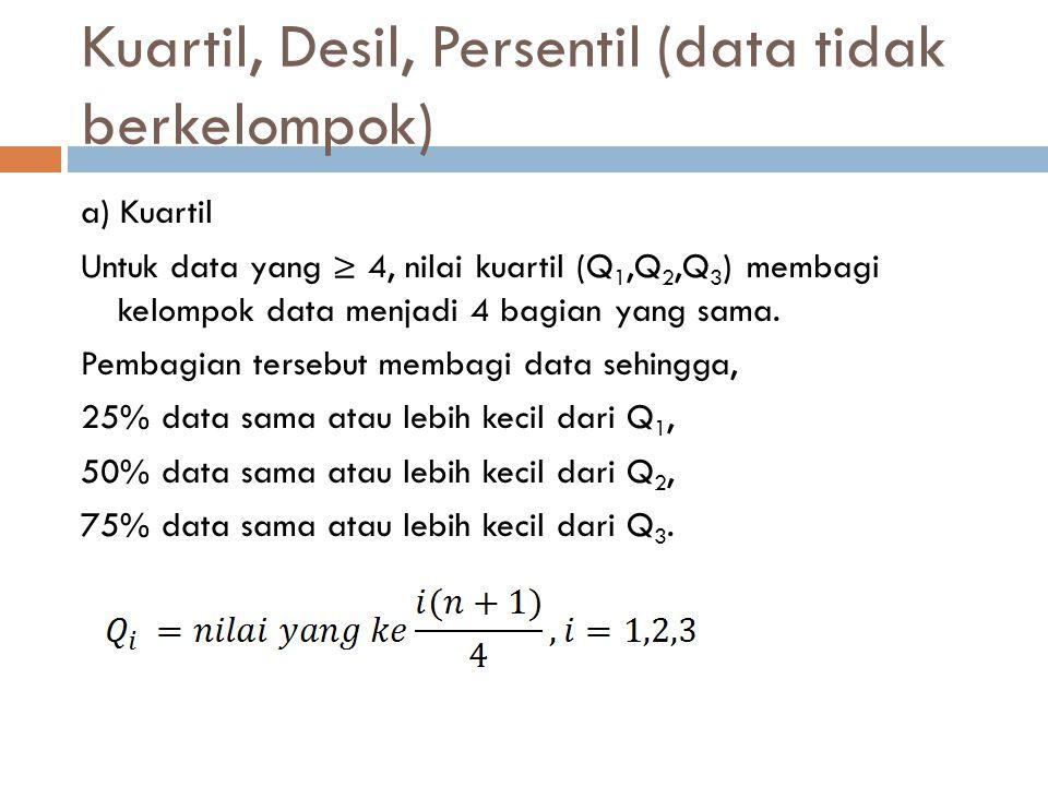 Kuartil, Desil, Persentil (data tidak berkelompok)