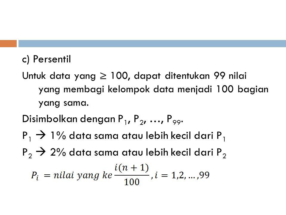 Disimbolkan dengan P1, P2, …, P99.
