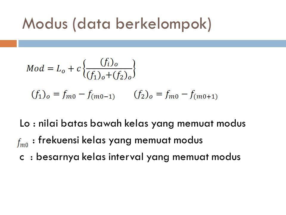 Modus (data berkelompok)