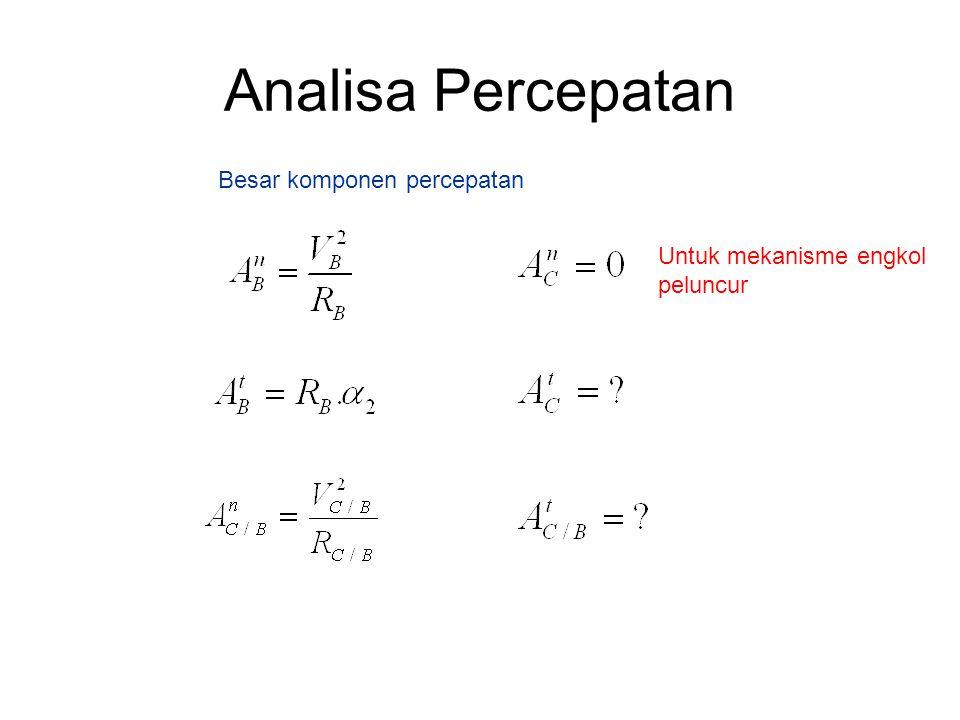 Analisa Percepatan Besar komponen percepatan