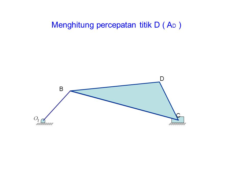 Menghitung percepatan titik D ( AD )