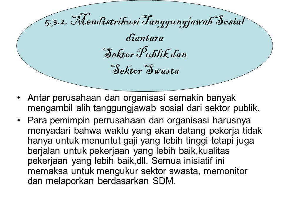 5.3.2. Mendistribusi Tanggungjawab Sosial
