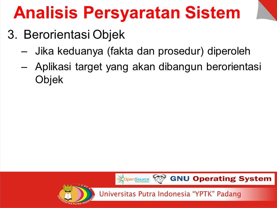 Analisis Persyaratan Sistem