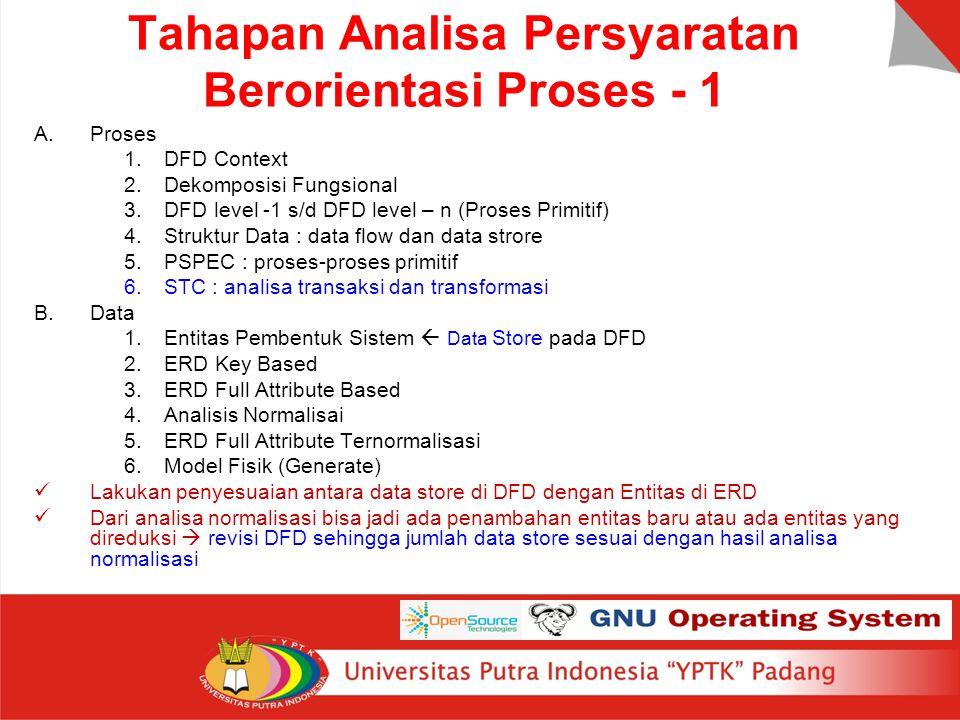 Tahapan Analisa Persyaratan Berorientasi Proses - 1