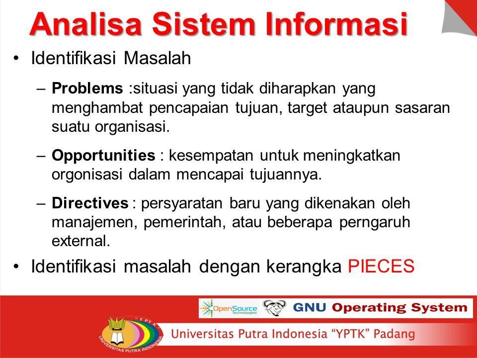 Analisa Sistem Informasi