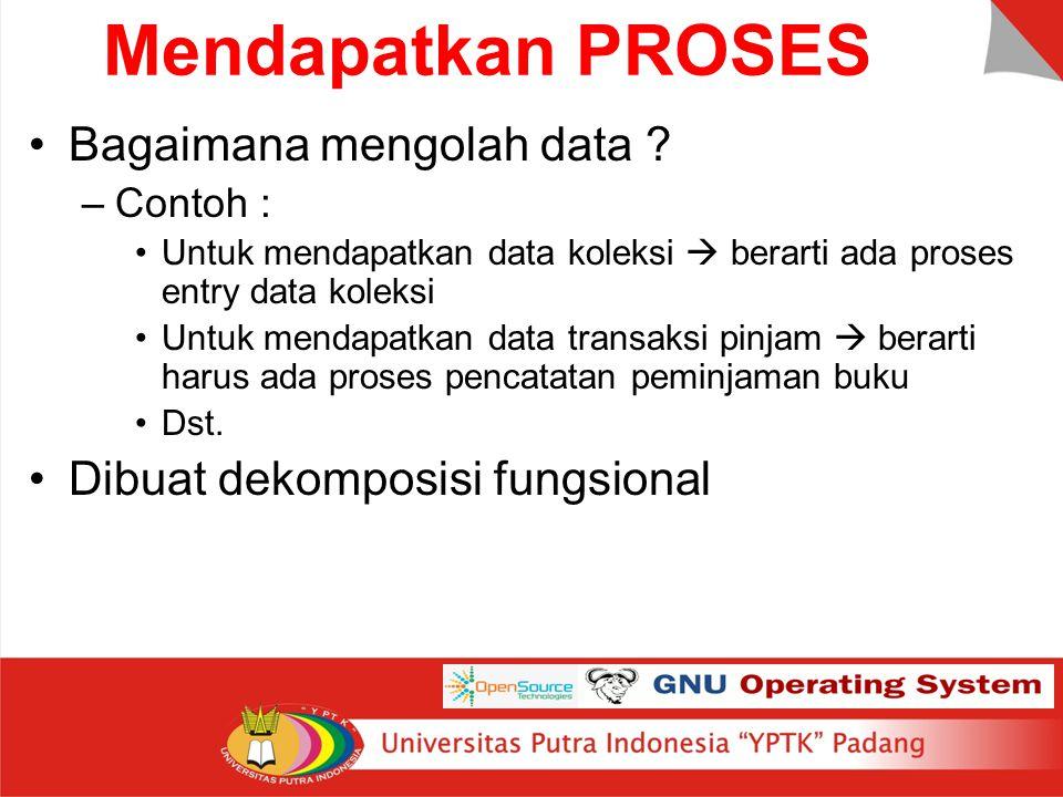 Mendapatkan PROSES Bagaimana mengolah data