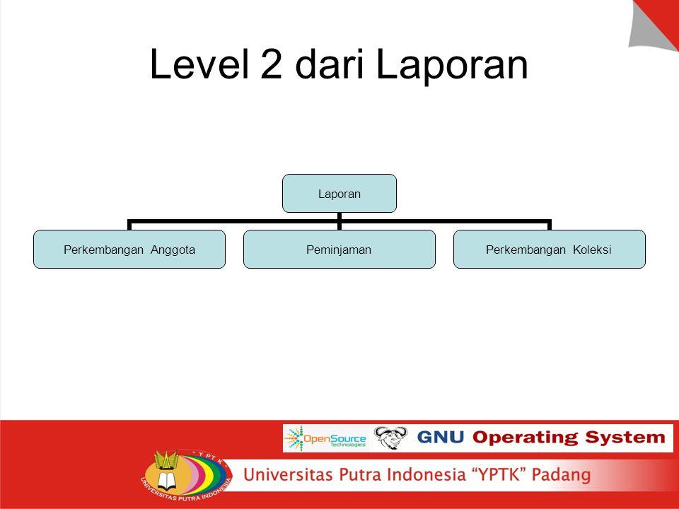 Level 2 dari Laporan