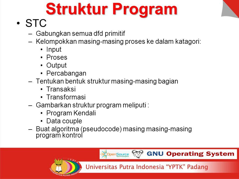 Struktur Program STC Gabungkan semua dfd primitif