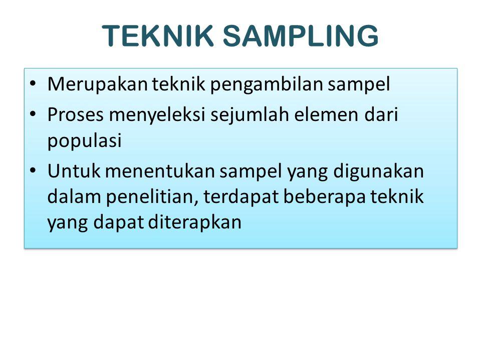TEKNIK SAMPLING Merupakan teknik pengambilan sampel