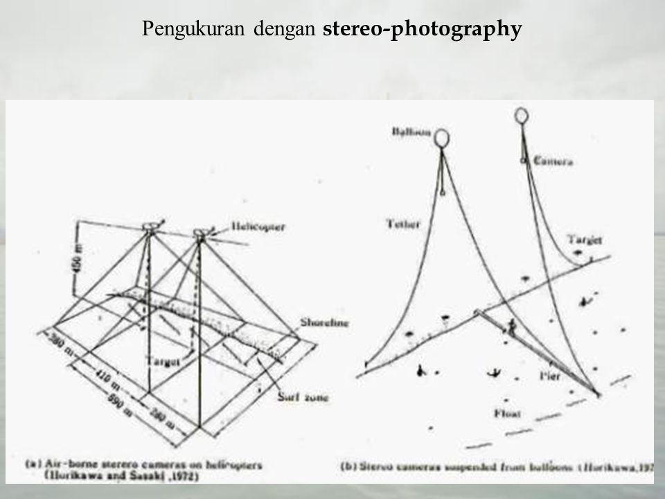Pengukuran dengan stereo-photography