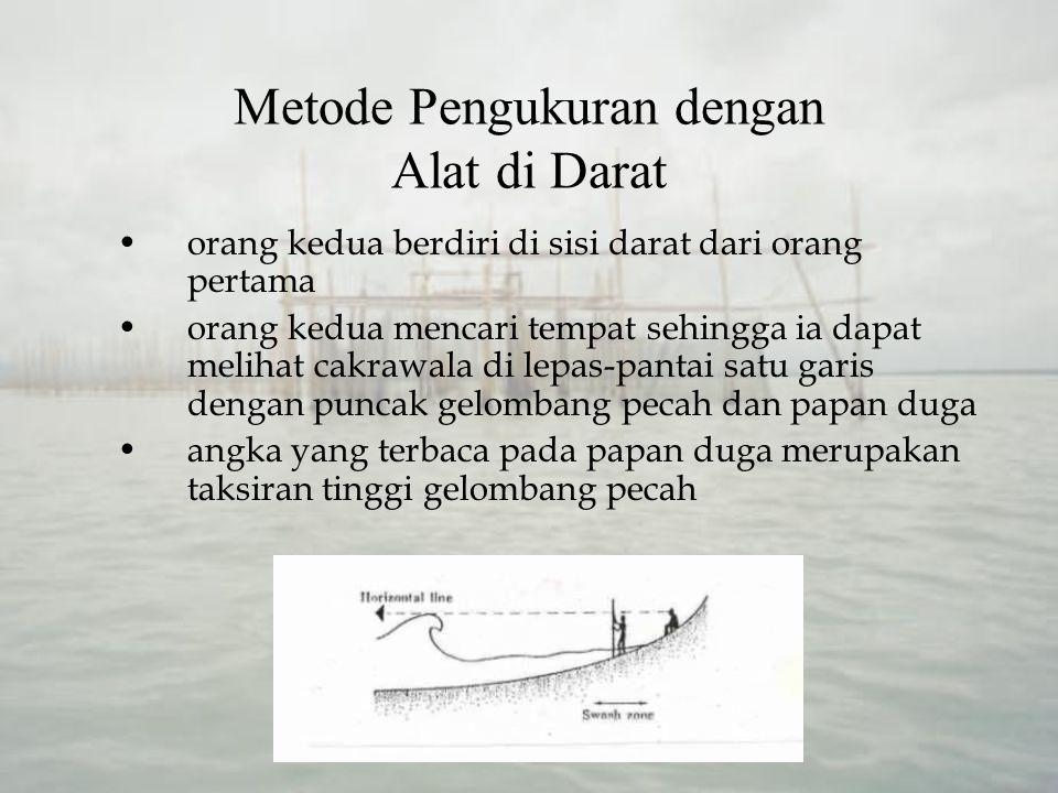 Metode Pengukuran dengan Alat di Darat