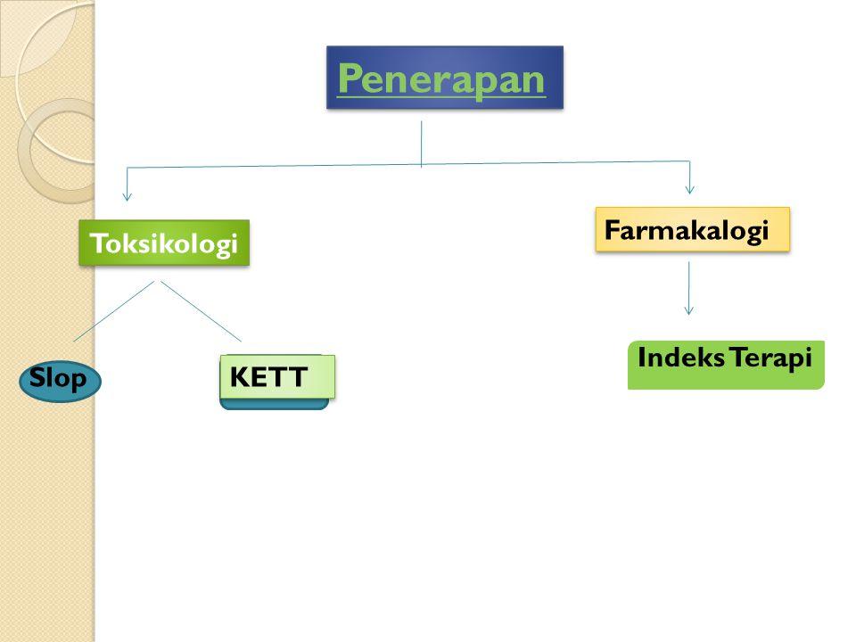 Penerapan Farmakalogi Toksikologi Indeks Terapi Slop KETT
