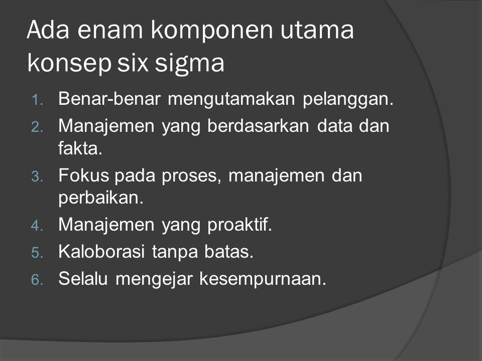 Ada enam komponen utama konsep six sigma