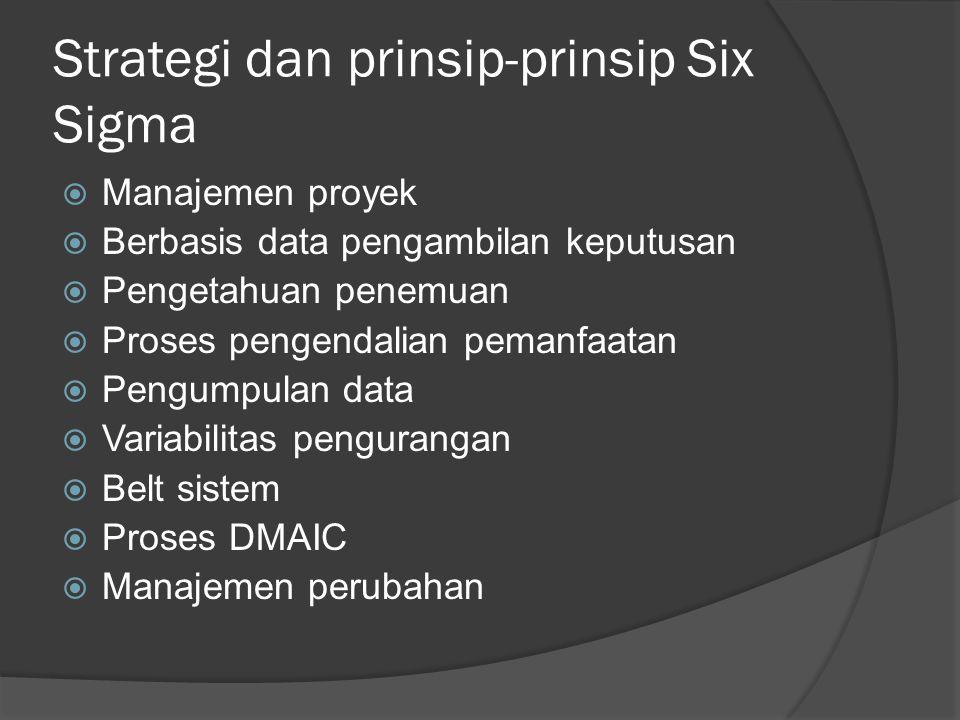 Strategi dan prinsip-prinsip Six Sigma