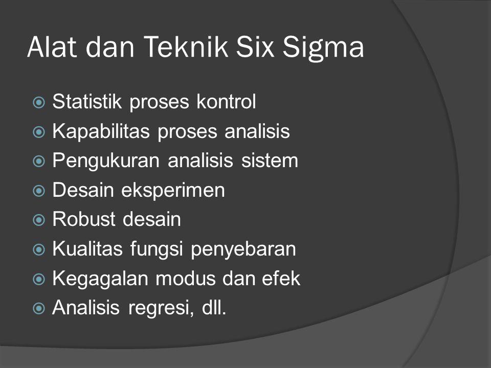 Alat dan Teknik Six Sigma