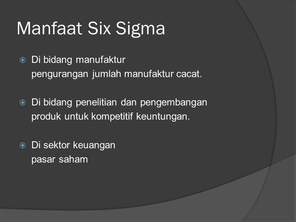Manfaat Six Sigma Di bidang manufaktur