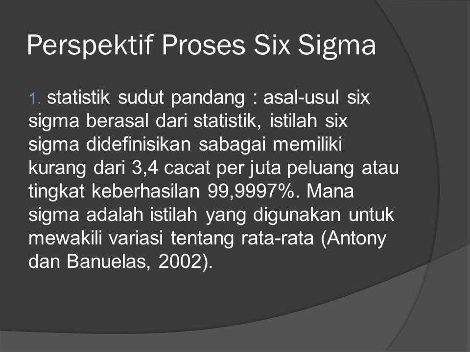 Perspektif Proses Six Sigma