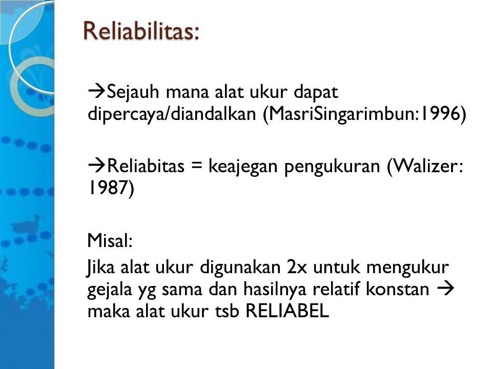 Reliabilitas: