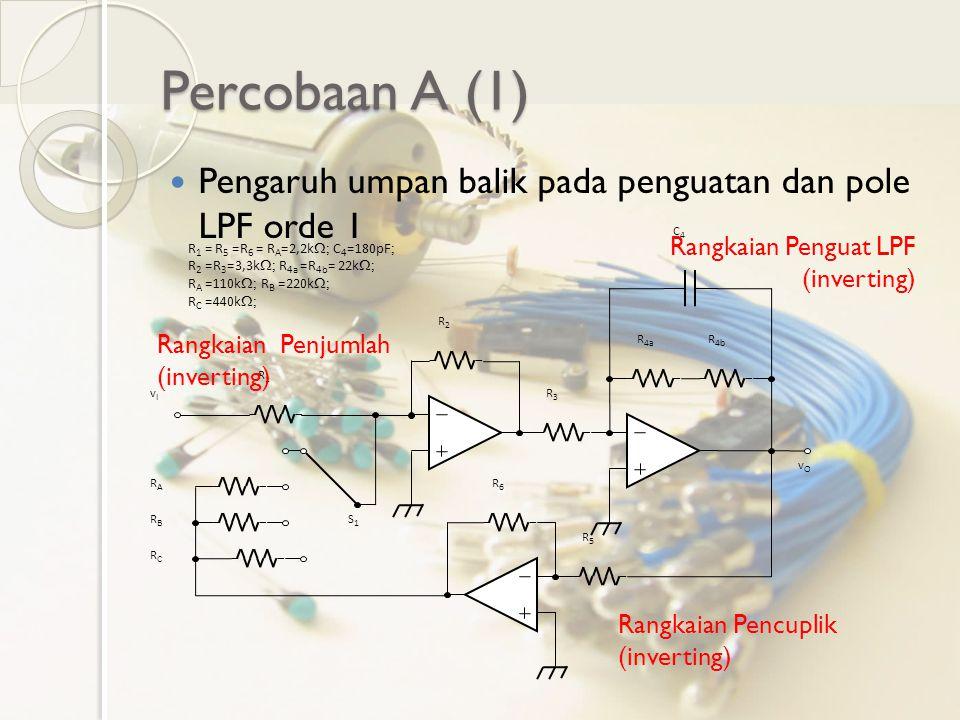 Percobaan A (1) Pengaruh umpan balik pada penguatan dan pole LPF orde 1. vI. R1 = R5 =R6 = RA=2,2kW; C4=180pF;