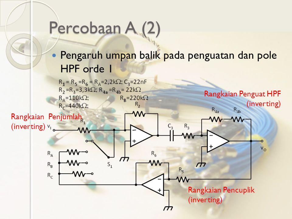 Percobaan A (2) Pengaruh umpan balik pada penguatan dan pole HPF orde 1. Rangkaian Penguat HPF (inverting)
