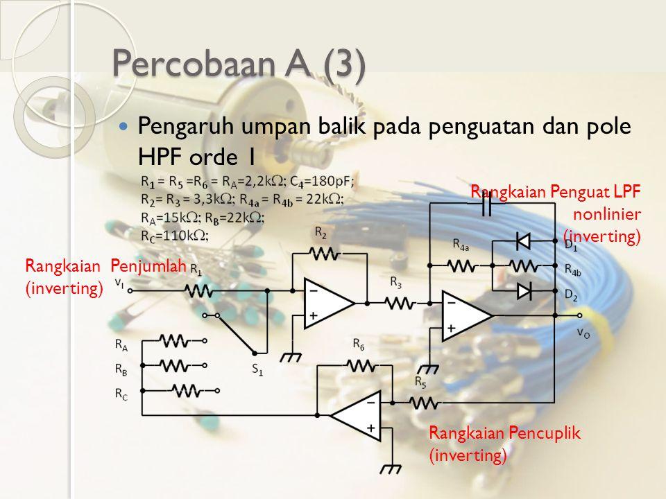 Percobaan A (3) Pengaruh umpan balik pada penguatan dan pole HPF orde 1. Rangkaian Penguat LPF nonlinier (inverting)