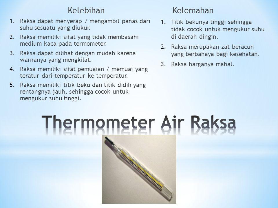 Thermometer Air Raksa Kelebihan Kelemahan