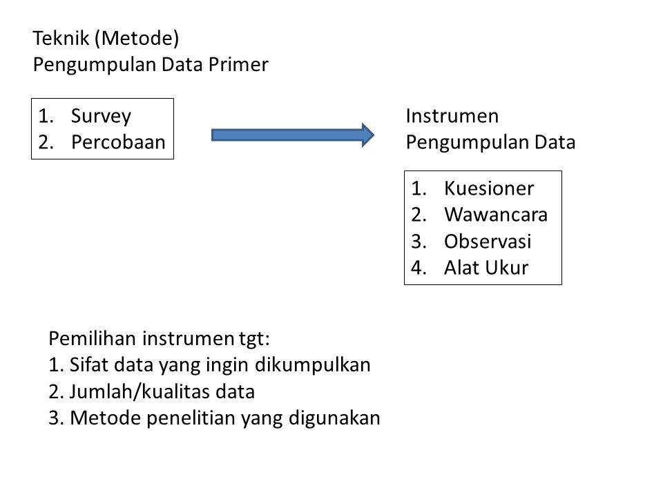 Teknik (Metode) Pengumpulan Data Primer