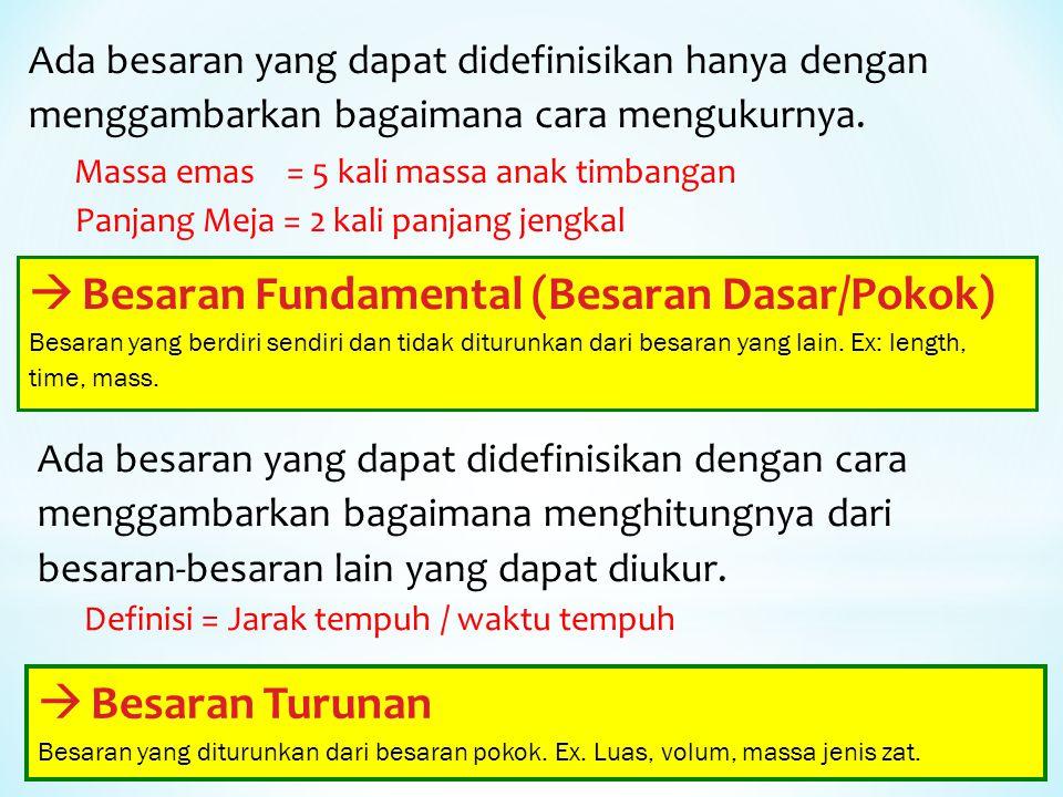 Besaran Fundamental (Besaran Dasar/Pokok)