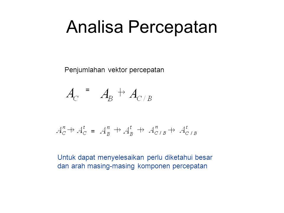 Analisa Percepatan Penjumlahan vektor percepatan =   =