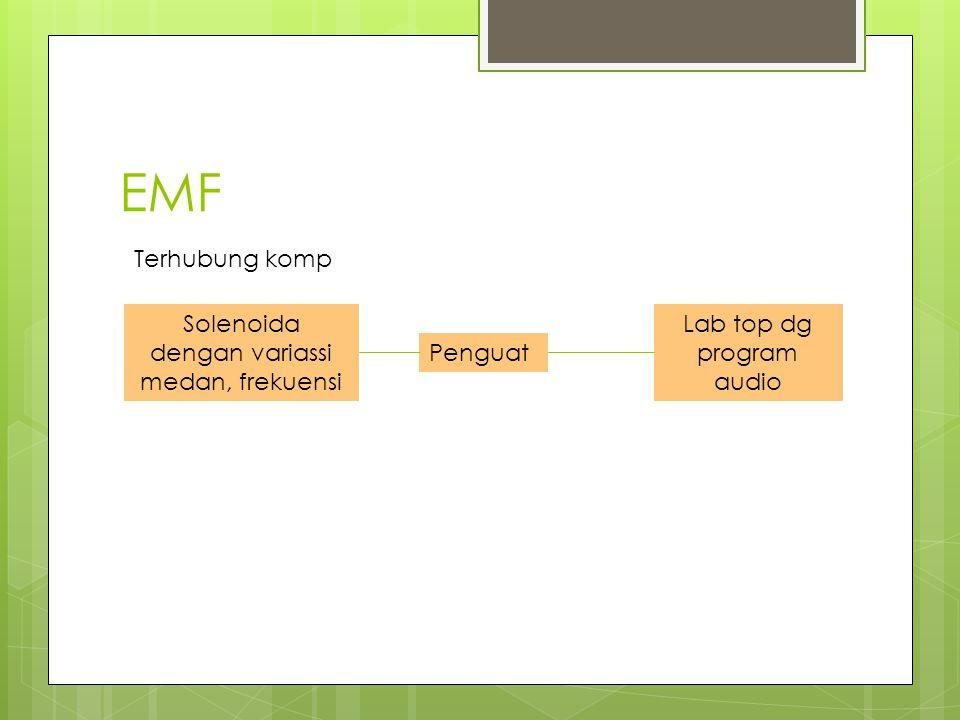 EMF Terhubung komp Solenoida dengan variassi medan, frekuensi Penguat