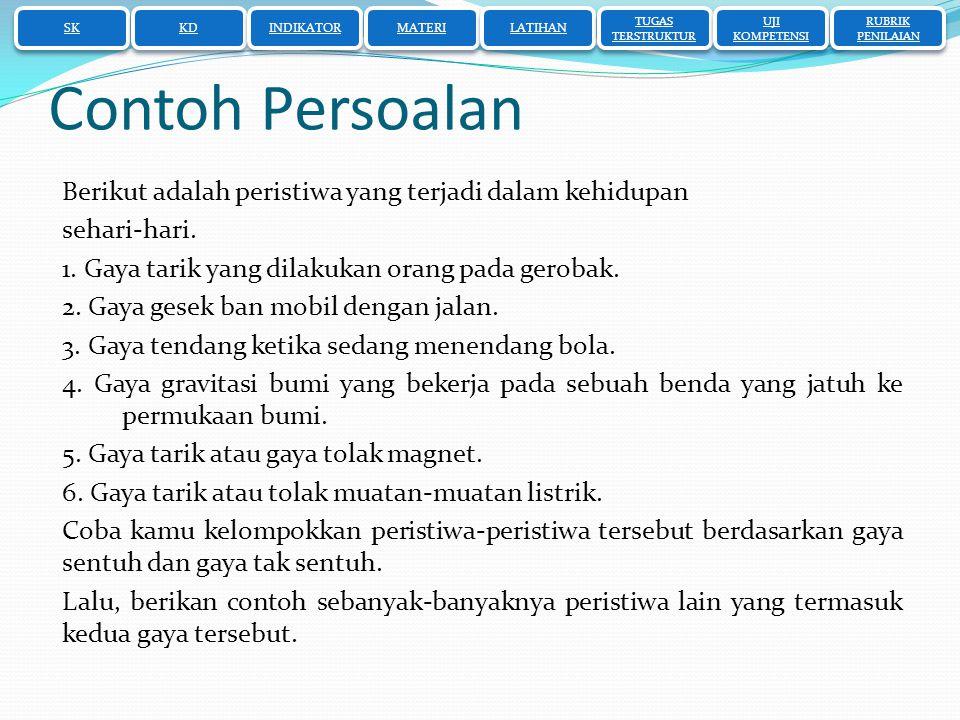 Contoh Persoalan