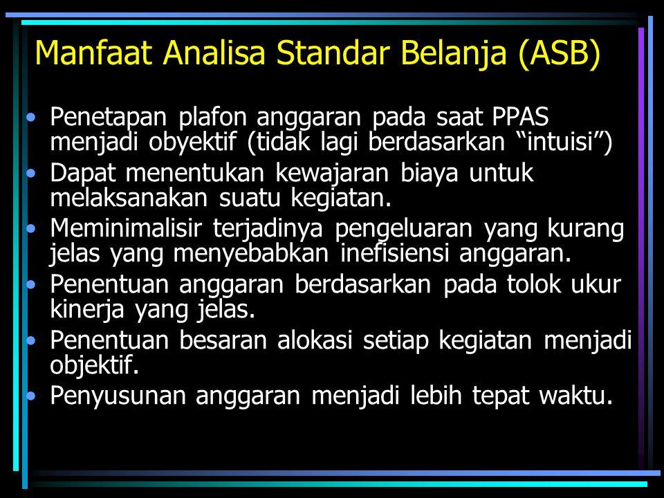 Manfaat Analisa Standar Belanja (ASB)