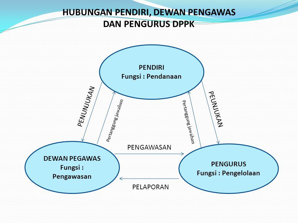 HUBUNGAN PENDIRI, DEWAN PENGAWAS DAN PENGURUS DPPK
