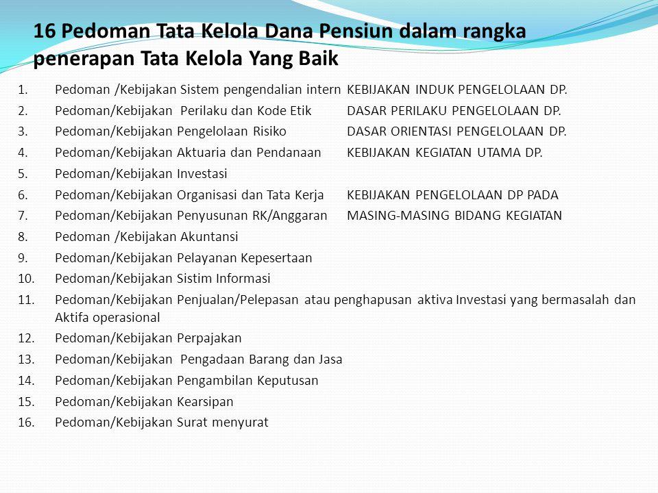 16 Pedoman Tata Kelola Dana Pensiun dalam rangka penerapan Tata Kelola Yang Baik