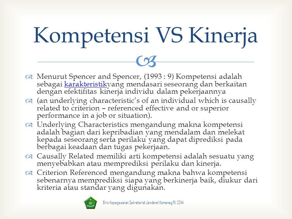 Kompetensi VS Kinerja