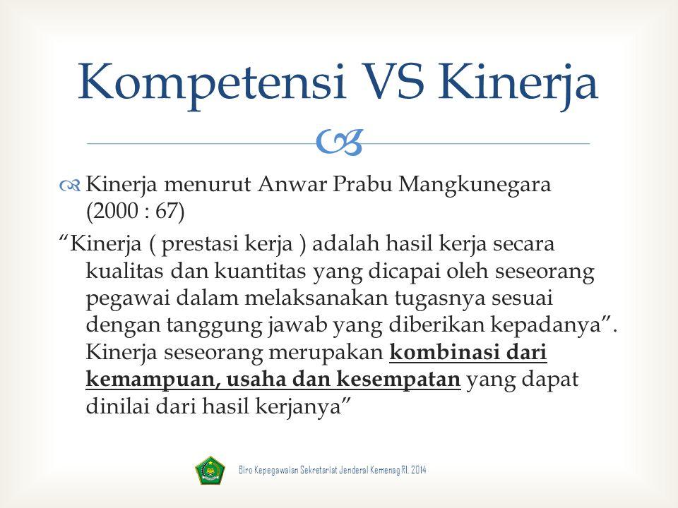 Kompetensi VS Kinerja Kinerja menurut Anwar Prabu Mangkunegara (2000 : 67)